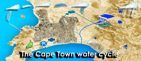 Making Sense of Your Water Bill | City of Cape Town